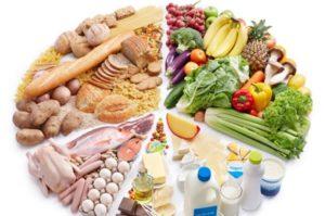 Правильное питание для поддержания эффективной потенции