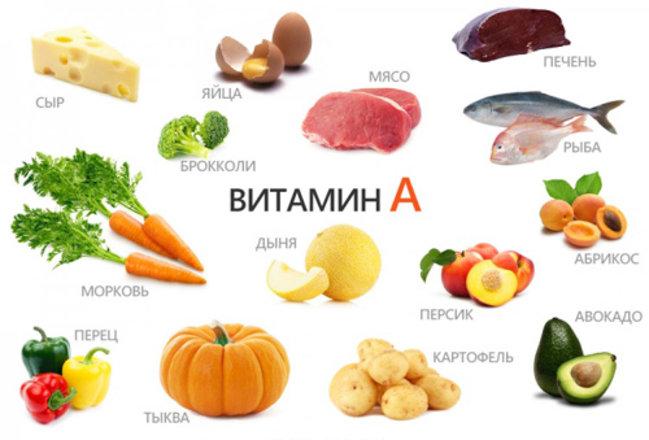 Ретинол - витамин А