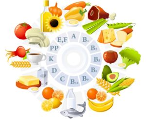 Группа витаминов для либидо