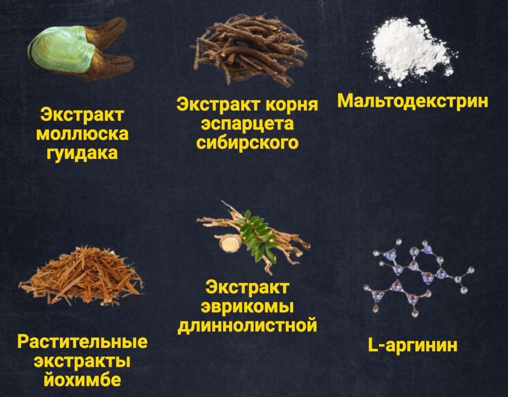 Алитабс для потенции - состав препарата